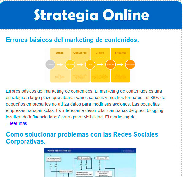 Strategia Online
